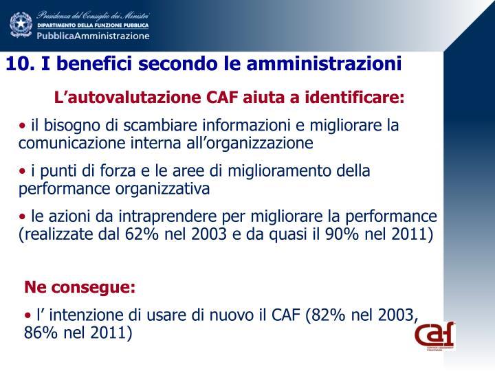 10. I benefici secondo le amministrazioni