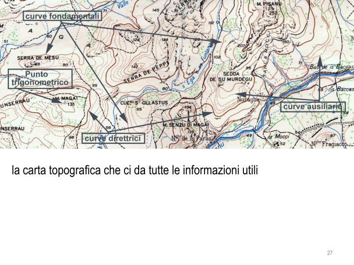 la carta topografica che ci da tutte le informazioni utili