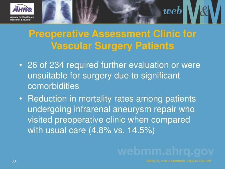 Preoperative Assessment Clinic for Vascular Surgery Patients