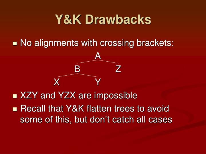 Y&K Drawbacks