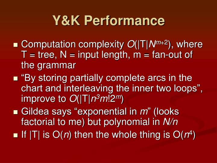 Y&K Performance