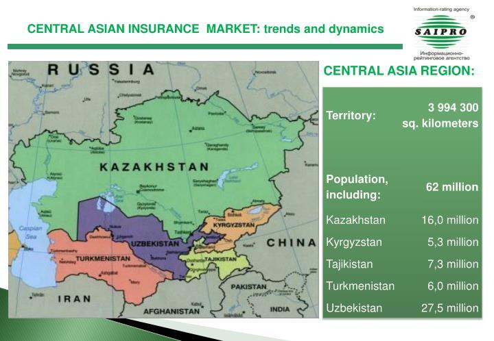 CENTRAL ASIAN INSURANCE  MARKET: