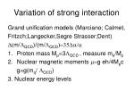 variation of strong interaction