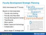faculty development strategic planning