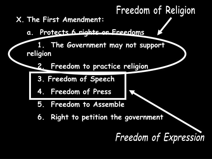 an interpretation of the us first amendment in regards to freedom of expression Preferred position doctrine – interpretation of the first amendment that holds that freedom of expression is so essential chapter 15: first amendment.