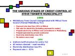 the various stages of credit control at steve tshwete municipality