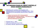 the various stages of credit control at steve tshwete municipality1