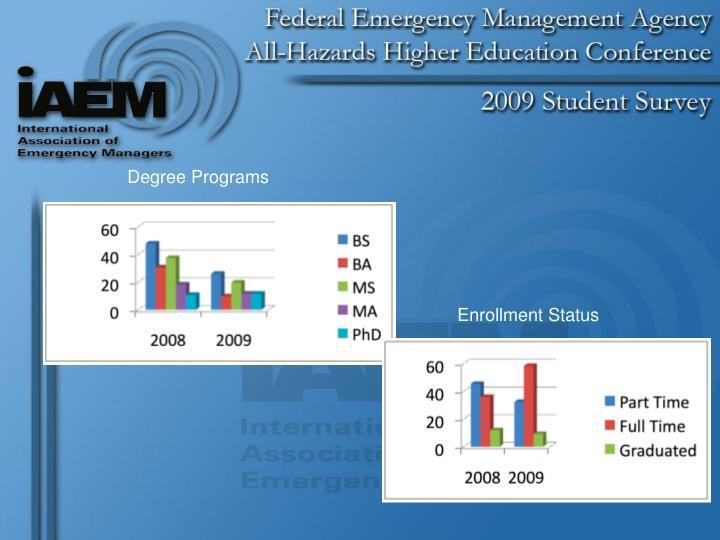 Degree Programs