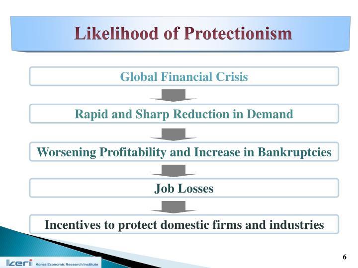 Likelihood of Protectionism