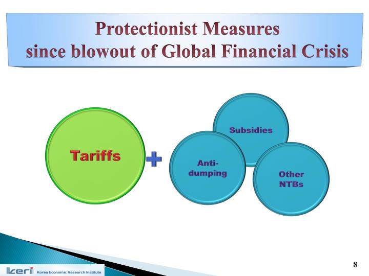 Protectionist Measures
