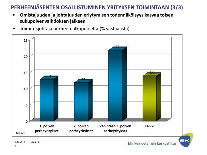 PERHEENJÄSENTEN OSALLISTUMINEN YRITYKSEN TOIMINTAAN (3/3)