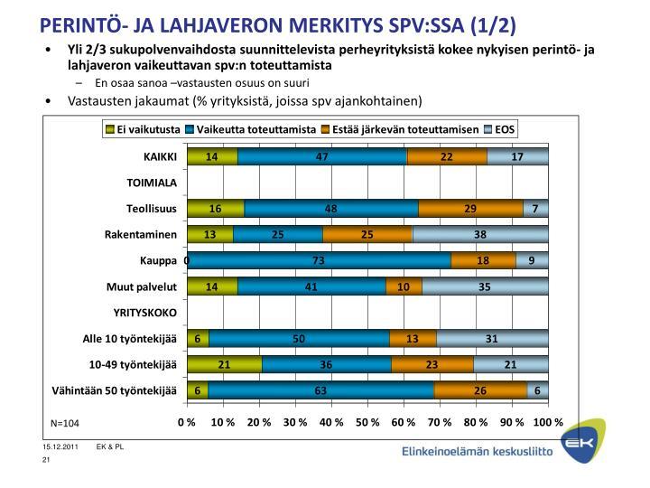 PERINTÖ- JA LAHJAVERON MERKITYS SPV:SSA (1/2)