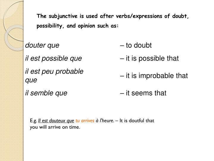The subjunctive is used after verbs/expressions of doubt, possibility, and opinion such as:
