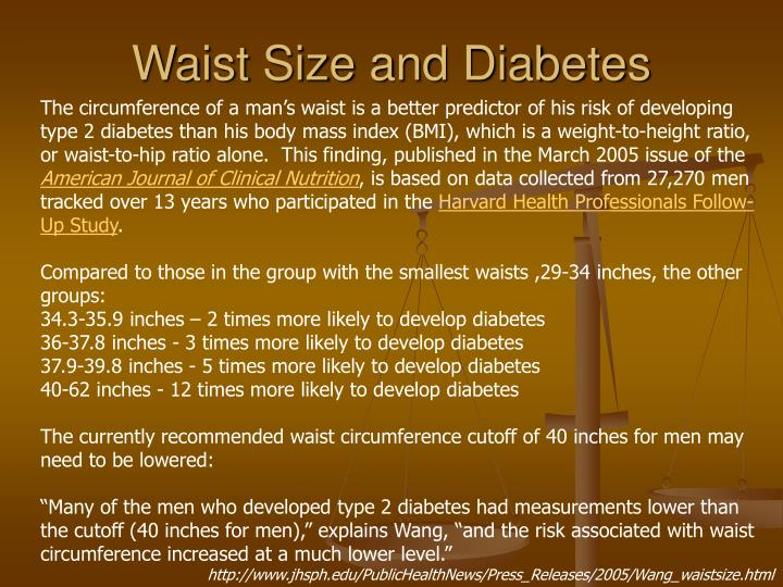 Waist Size and Diabetes