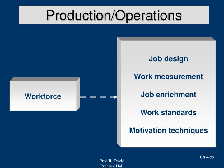 Production/Operations