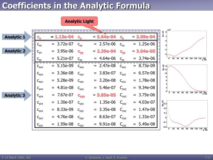 Coefficients in the Analytic Formula