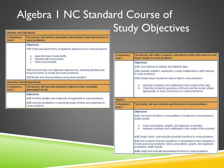 Algebra 1 NC Standard Course of