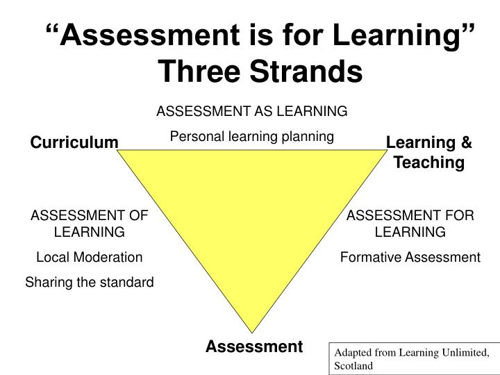 assessment is for learning three strands n.