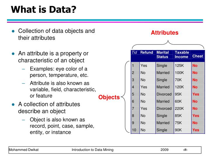 introduction and data collection Introduction and data collection objectives in this chapter you learn: • how statistics is used in business • the sources of data used in business.