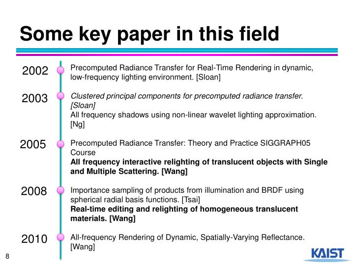 Some key paper in this field
