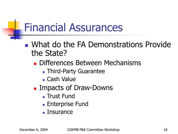 Financial Assurances