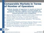 comparable markets in terms of number of operators