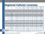 regional cellular licenses