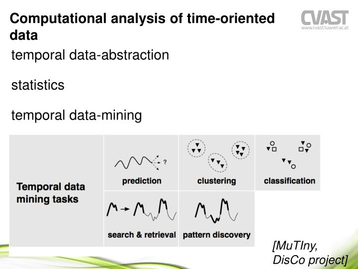 Computational analysis of time-oriented data
