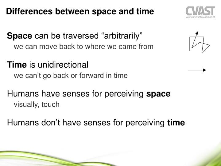 Differences between space and time