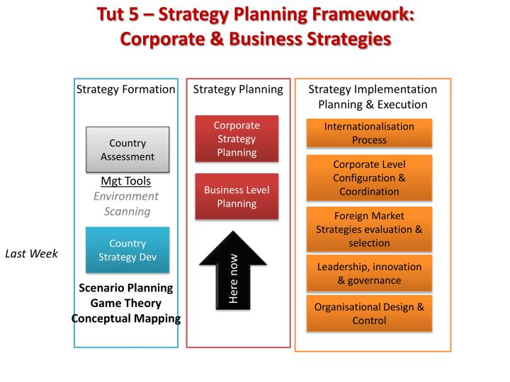 "bmw strategy formation and planning This is ""developing and implementing strategic hrm plans"", chapter 2 from the book beginning management of human resources  chapter 2 developing and implementing strategic hrm plans the value of planning."
