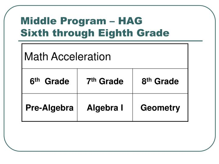 Middle Program – HAG