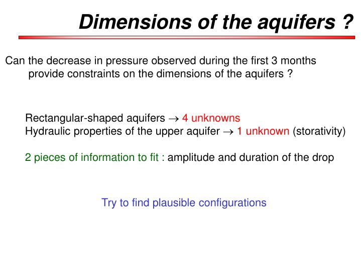 Dimensions of the aquifers ?