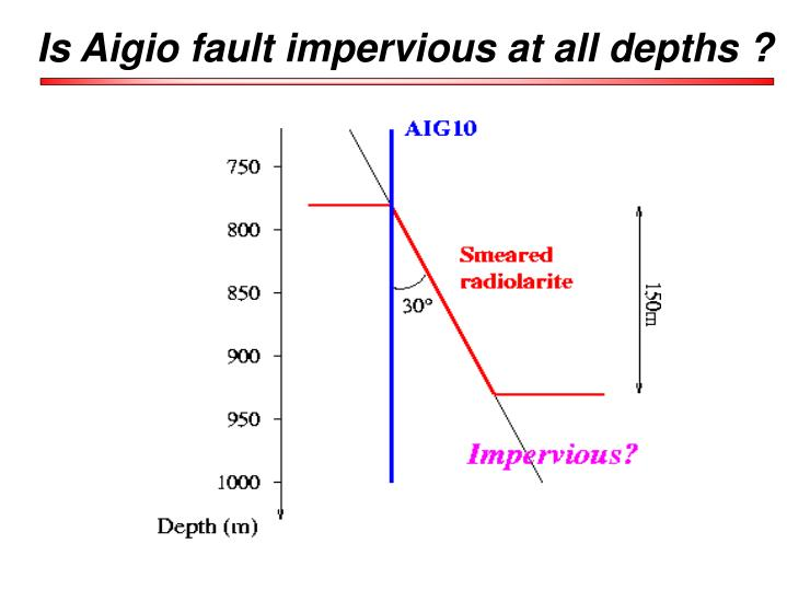 Is Aigio fault impervious at all depths ?