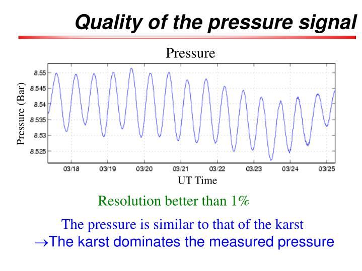 Quality of the pressure signal