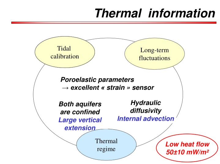 Thermal  information