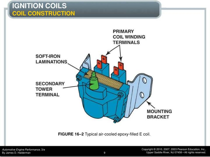 PPT - CHAPTER 16 Ignition System Components and Operation PowerPoint ...