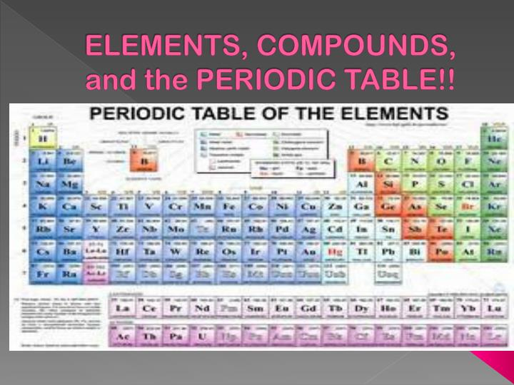 Ppt elements compounds and the periodic table powerpoint elements compounds and the periodic table urtaz Choice Image