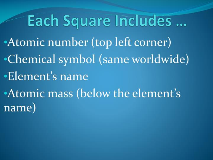 Each Square Includes …