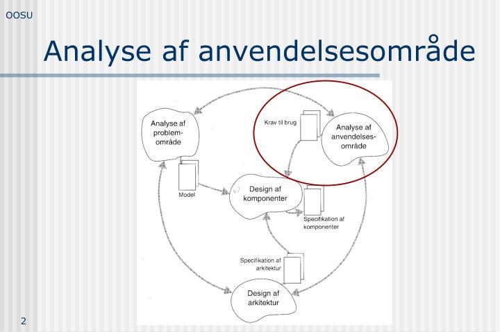 Analyse af anvendelsesomr de1