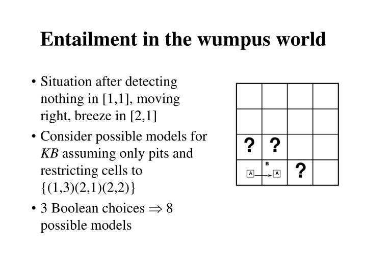 Entailment in the wumpus world