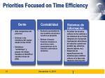 priorities focused on time efficiency