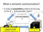 what is semantic communication