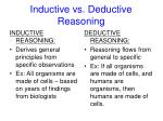 inductive vs deductive reasoning
