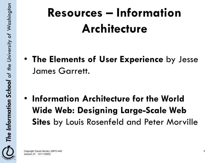 Resources – Information Architecture