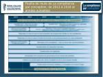feuille de route de la comp tence par conception de 2013 2018 et ann es suivantes