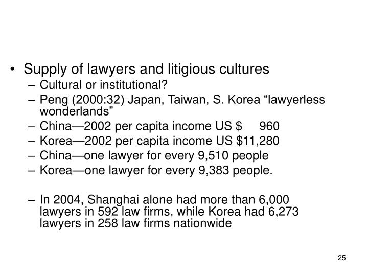 Supply of lawyers and litigious cultures