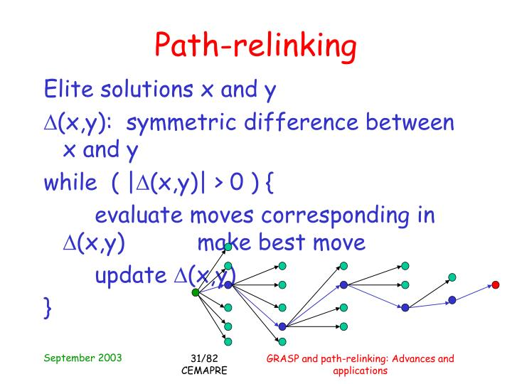 Path-relinking
