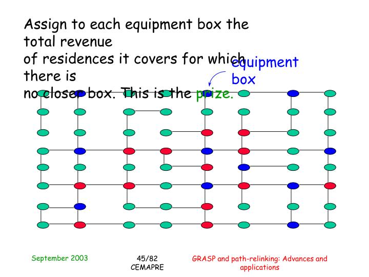 Assign to each equipment box the total revenue