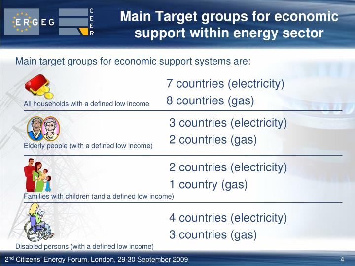 Main Target groups for economic