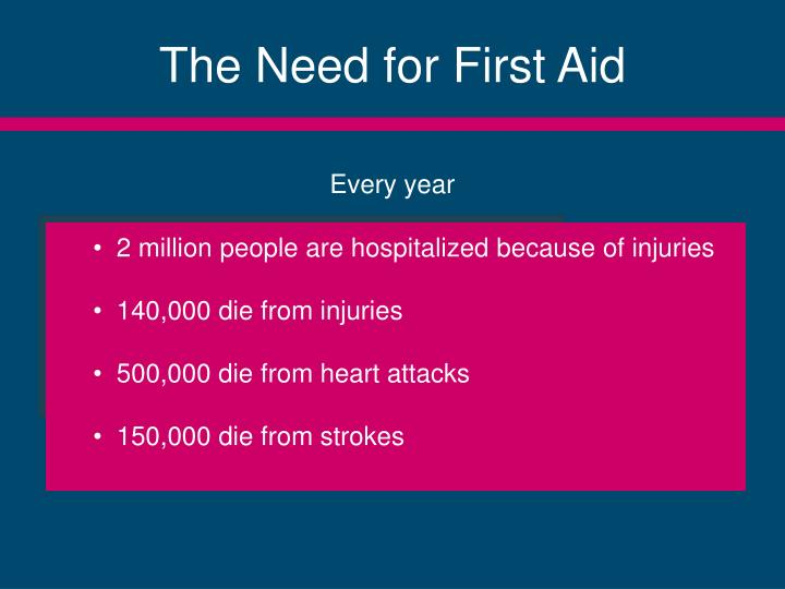 The need for first aid